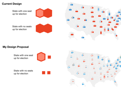 Redesign of FiveThirtyEight's 2018 Election Forecast - Part 1