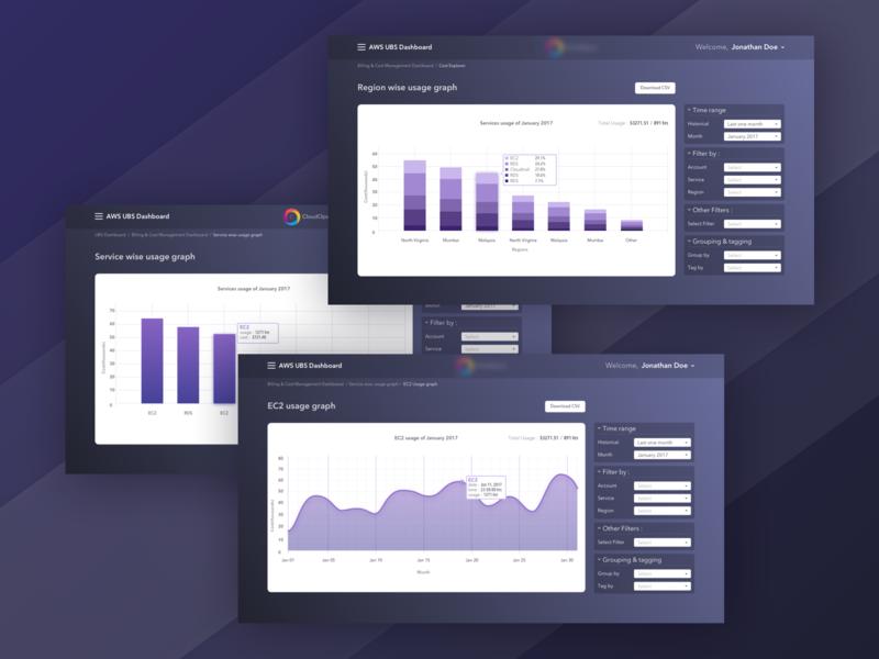 Cloud-operations dashboard