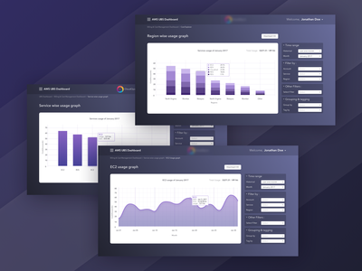 Cloud-operations dashboard usage billing download filters table plot bar charts purple azure gcp aws dashboard operation cloud