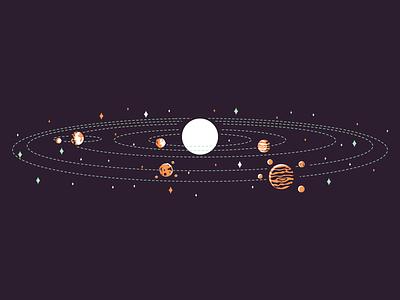 Jupiter jupiter mars moon earth venus mercury sun space retro minimal simple graphic design illustration