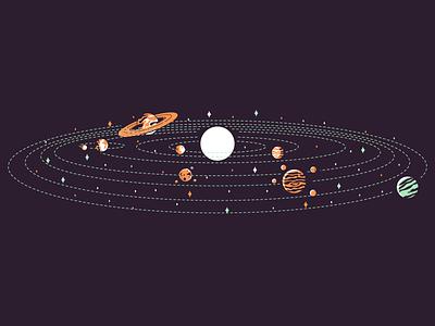 Uranus uranus saturn jupiter mars moon earth venus mercury sun retro minimal simple graphic design illustration