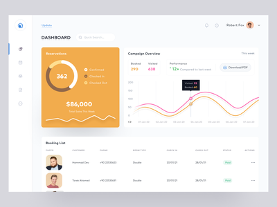Hotel Dashboard UI Design hotel booking rent campaign guest hrm crm saas clean ux ui web design booking real estate hotel dashboard hotel management