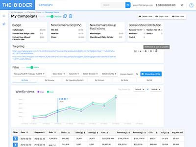 The Bidder graph table campaign finance ui high tech desktop app interface bidding platform