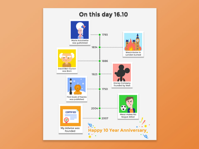 Intango anniversary on this day mary anthonet disney dates massie illustration vector time line on this day