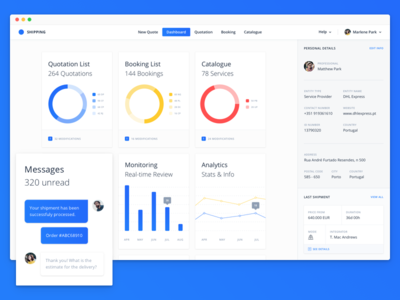 All aboard this dashboard! interface desktop sidebar clean significa ui blue chat analytics dashboard