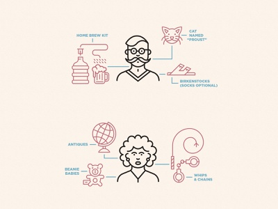 Contently Millennials vector infographic icons illustration