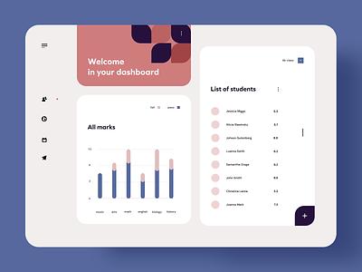 Education dashboard 👩🏫 branding design app uiux dashboard product design mockup