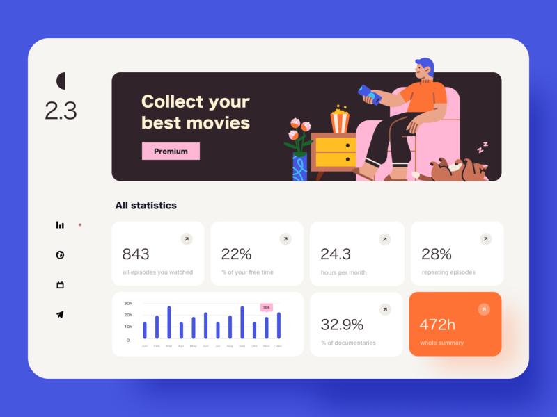 2.3 start up app statistic desktop product design uidesign mockup uxui