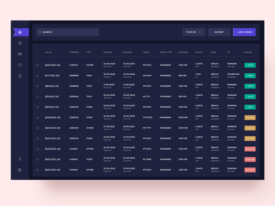 Dashboad with table data menu search buttons darkmode dashboard table