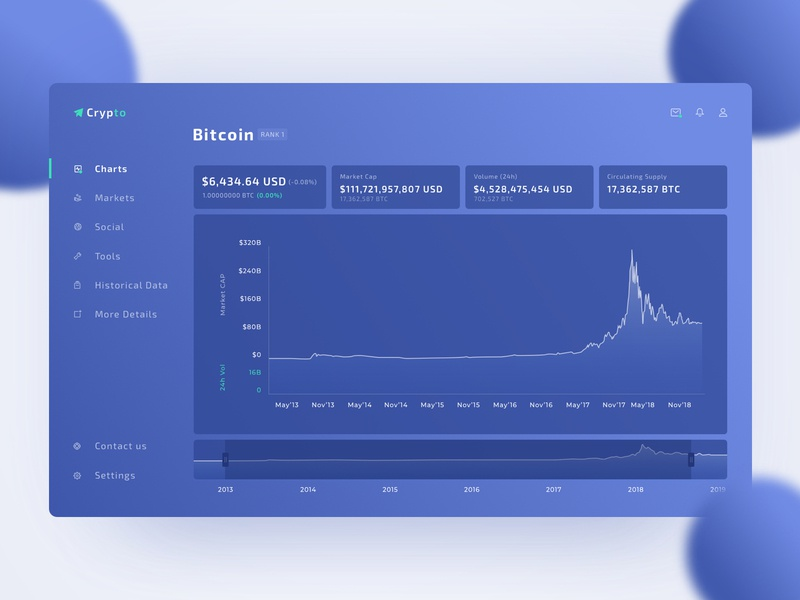 UI concept crypto currency bitcoin currency crypto