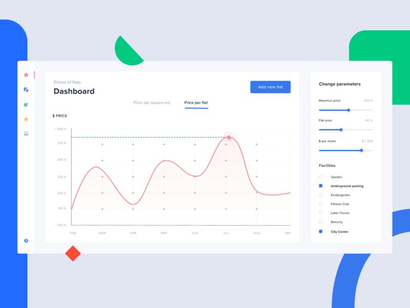 Dashboard 📈 setting statistics desktop product design uidesign uiux dashboard ui mockup dashboard