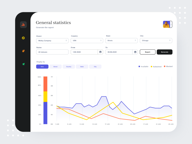 Dashboard with statistics product design mockup flatdesign uxui dashboard ui dashboard