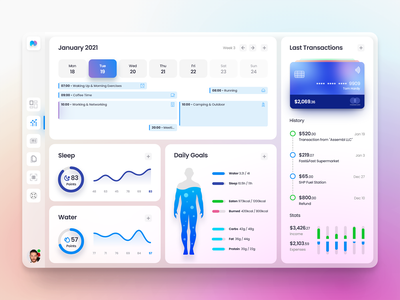 Personal Dashboard daily goals charts stats payment history healty body water score sleep score plans events credit cards payments transactions calendar dashboard personal