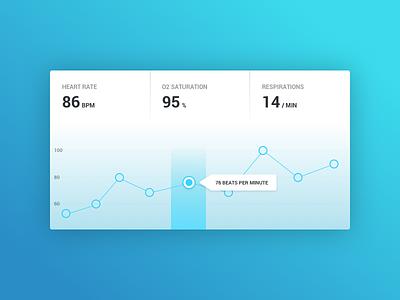 Daily UI #018 - Analytics Chart + Sketch File graph analytics dailyui