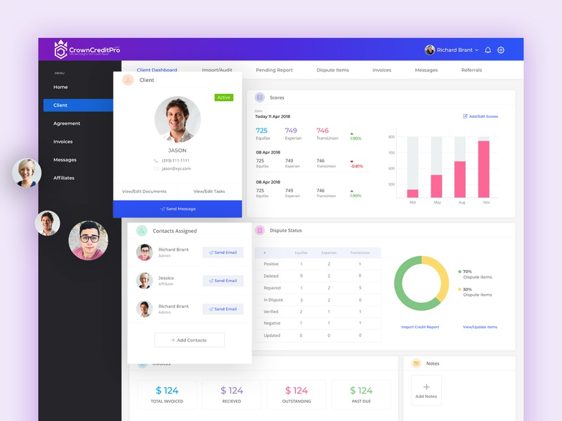 Dashboard Design table send email charts graphs client userinterface dashboard ui