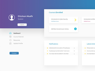 User Dashboard dashboard design dashboard ui user dashboard dashboard