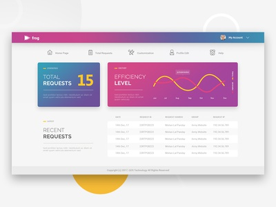 Dashboard b2b dashboard graph b2b website dashboard design dashboard ui