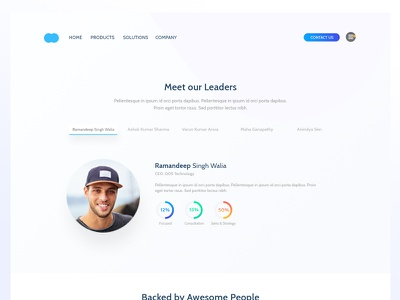 Team Page Design our team meet our leaders about us ui about us page ui about us team page ui team page