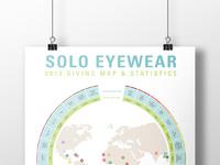 Solo eyewear mock