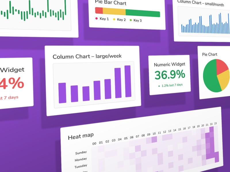 Holtaway Design Library - Charts ui data datavis charts charting design design system