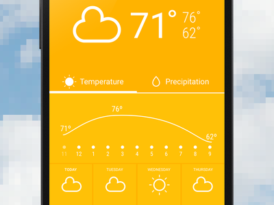 WIP Weather Screen material android travel launcher weather