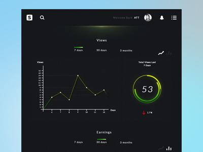 Daily Ui #018 - Analytics Chart bars dashboard stats sellfy app web yellow green statistics analytics chart 018 daily ui