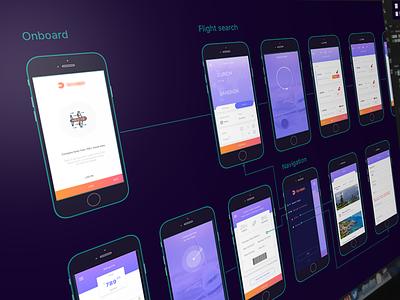 Flight booking app diagram behance user flow diagram