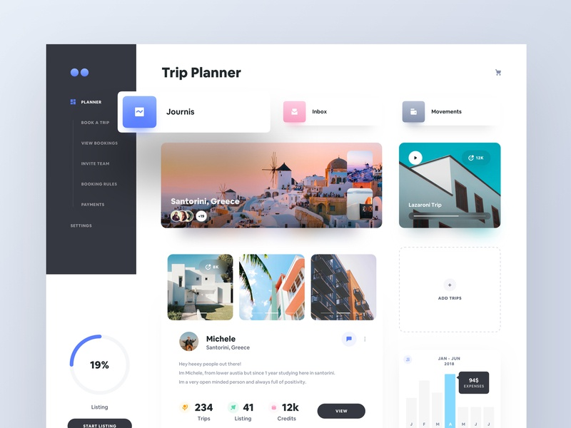 Minimal Dashboard Exploration chart gallery photo menu ico data analysis minimal dashboard flat design dashboard design travel crypto dashboard ui data dashboard web ux ui
