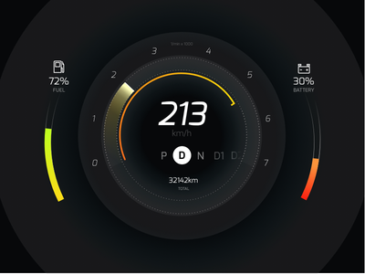 Car UI dashboard experiment automobile auto ux app experiment dashboard ui car