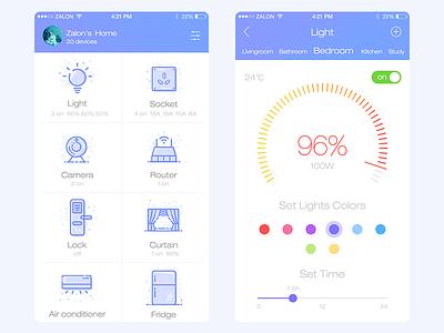 Smart Home App ux smart home design mbe iphone app mobile gui ui