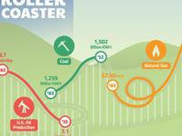 Energy Industry Infographic