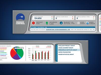 Mission Control Dashboard UI vector financial non-profit dashboard ui