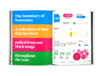 The Summary of Nonsense: Our Slack Usage