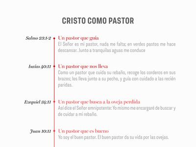 Cristo Como Pastor