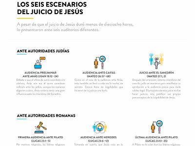 6 Escenarios Del Juicio De Jesus flat gospel design illustration typography vector