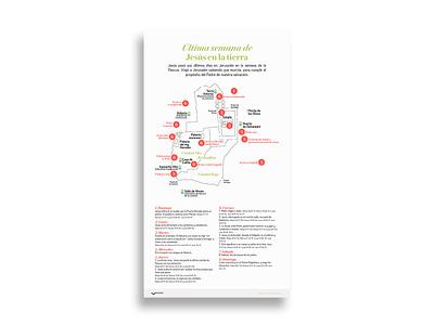 Infografía: Última semana de Jesús map illustrator vector bible creative illustration gospel flat design