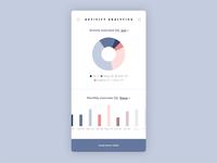Analytics chart – Daily UI #018