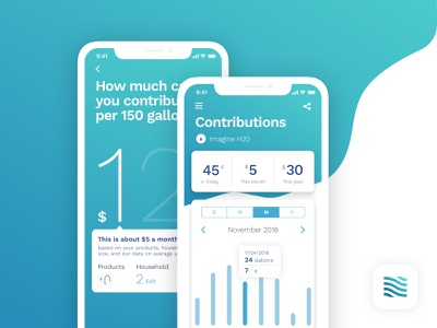 Donation Tracking app trend gradient analytics dashboard usage products iphone x money slider water contributions donations live graphing metrics ui app native ios
