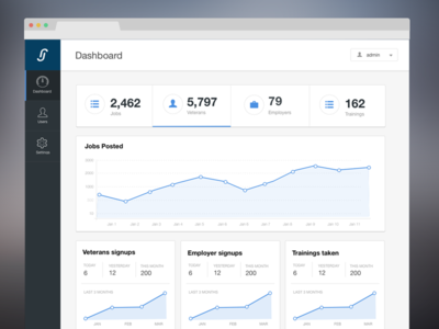 Jobpath 2.0 Admin Dashboard