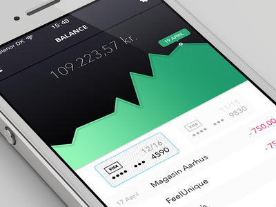 Banking App Prototype  iphone ios bank money chart expenditure balance cards income