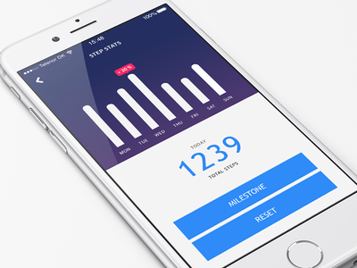 Step Counter App Prototype stats graph flat health ios app counter fitness step