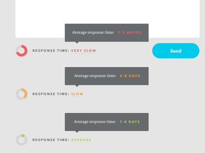 Response time web design ui snippet widget contact form tooltip donut chart button