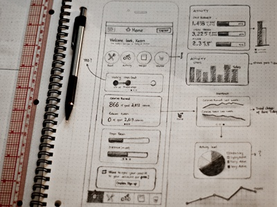 Dashboard sketch ios iphone app ui ux wireframe sketch