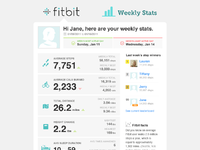 Fitbit weekly stats email 1d