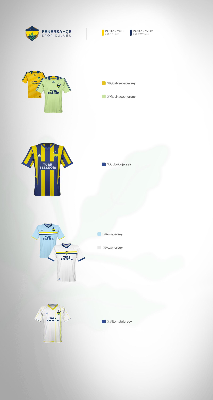 Fenerbahce jerseys redesigned
