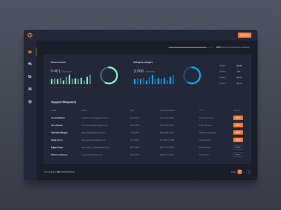 Follow social networks uidesign interface userinterface uiux dashboard app minimal concept ui design
