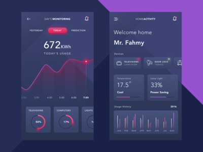 Home Activity - Smart Home