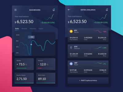 Cryptocurrency Wallet Exploration