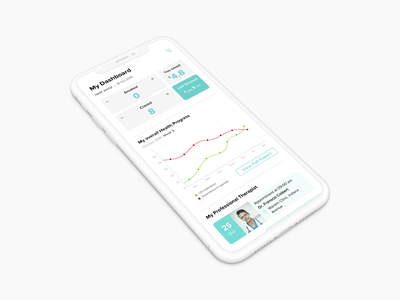 weCare App Dashboard design user experience healthreport health dashboard mockup photoshop sketch mobile app mobile ui visual design userinterface