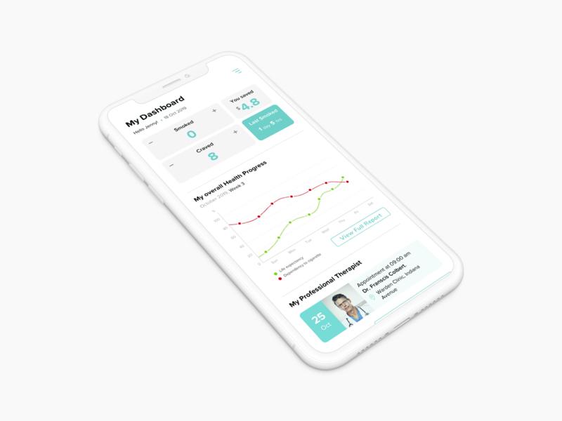 weCare App Dashboard design user experience healthreport health dashboard mockup photoshop sketch mobile app mobile ui visual design userinterface